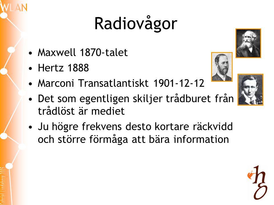 Radiovågor Maxwell 1870-talet Hertz 1888