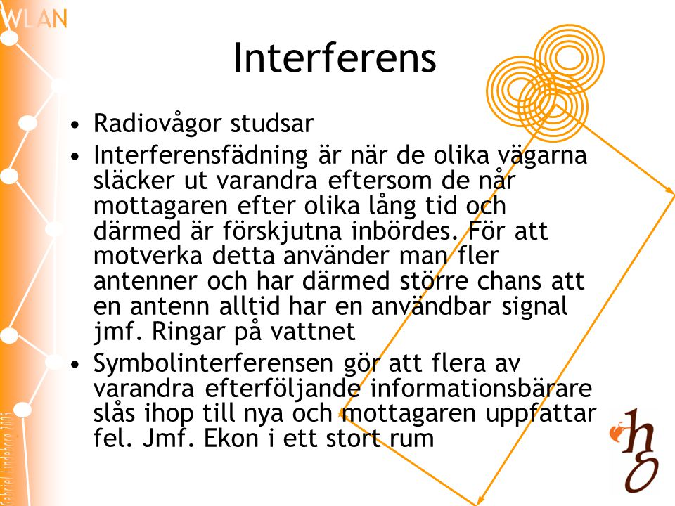 Interferens Radiovågor studsar