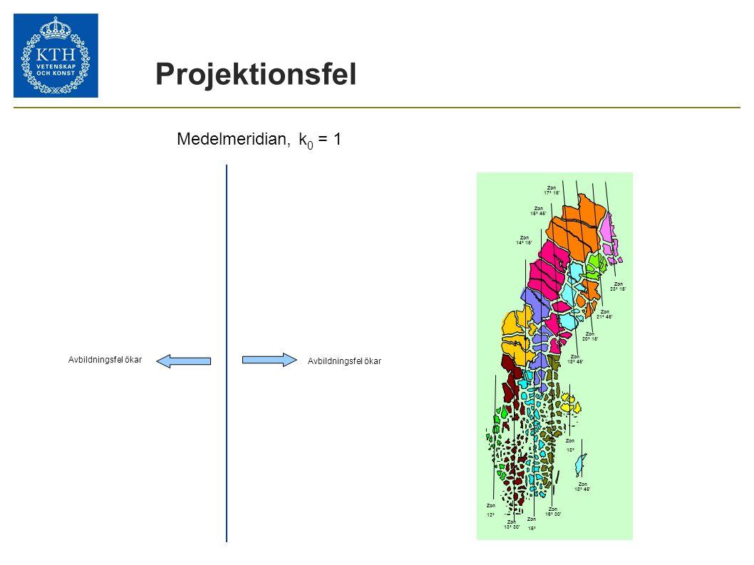 Projektionsfel Medelmeridian, k0 = 1 16 Avbildningsfel ökar