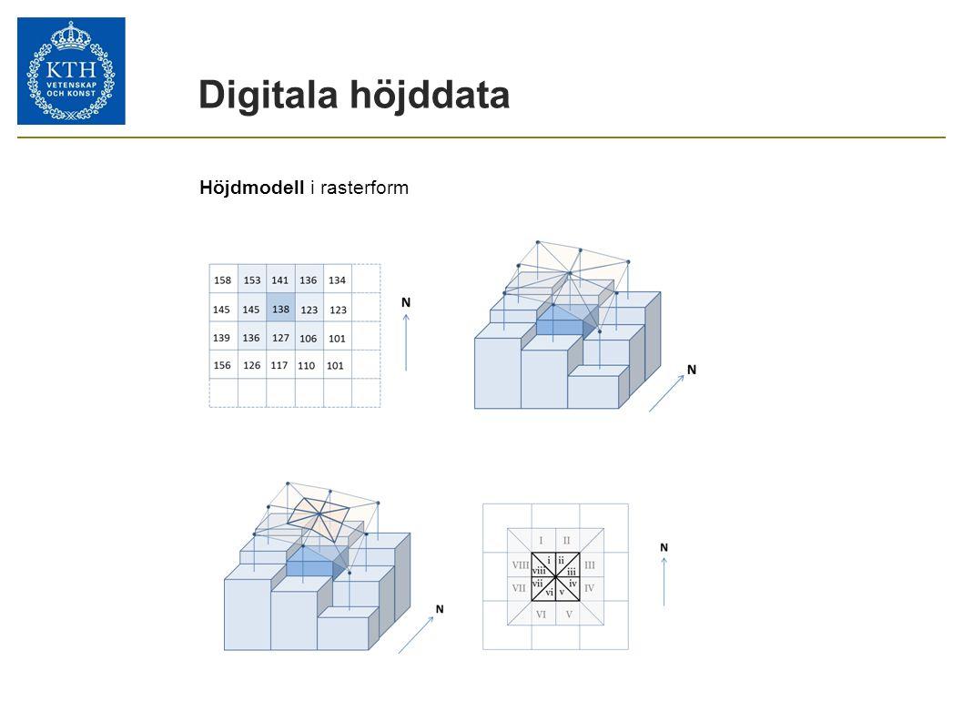 Digitala höjddata Höjdmodell i rasterform 23