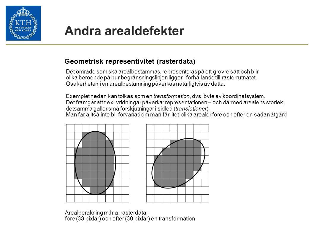 Andra arealdefekter Geometrisk representivitet (rasterdata)
