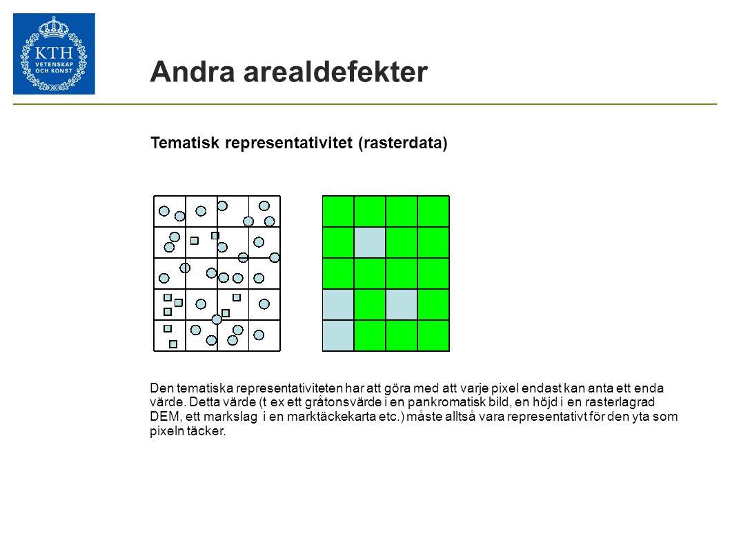 Andra arealdefekter Tematisk representativitet (rasterdata)