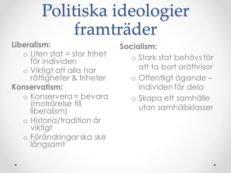 Politiska ideologier framträder