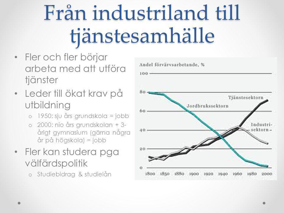 Från industriland till tjänstesamhälle