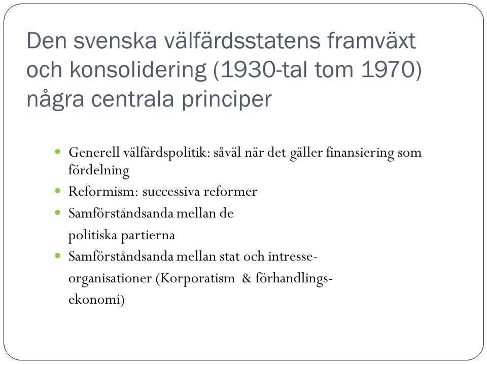 Den svenska välfärdsstatens framväxt och konsolidering (1930-tal tom 1970) några centrala principer