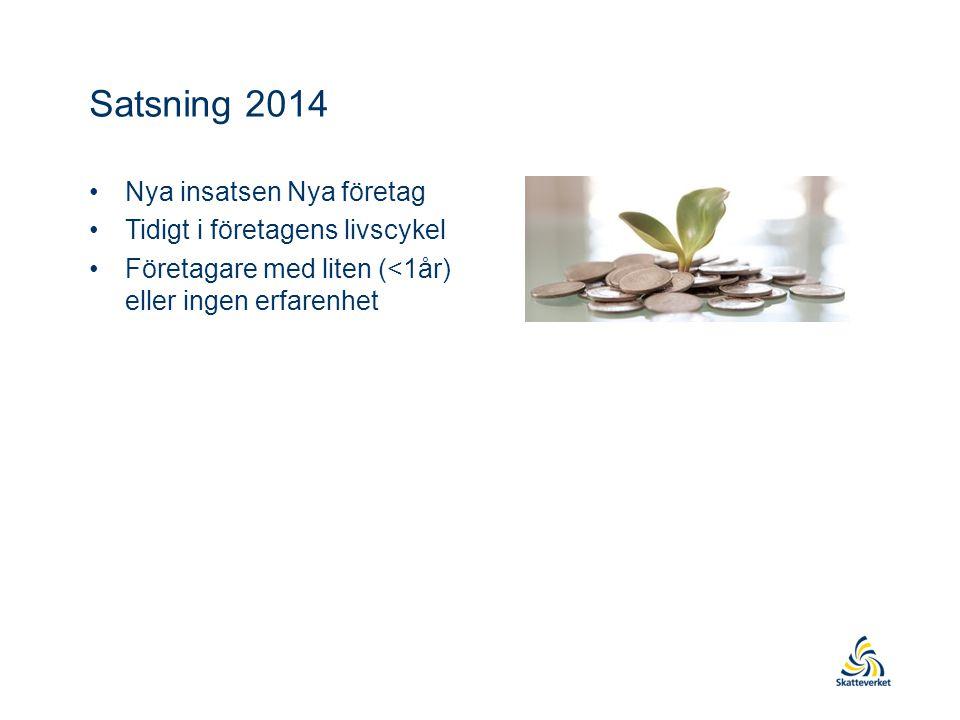 Satsning 2014 Nya insatsen Nya företag Tidigt i företagens livscykel