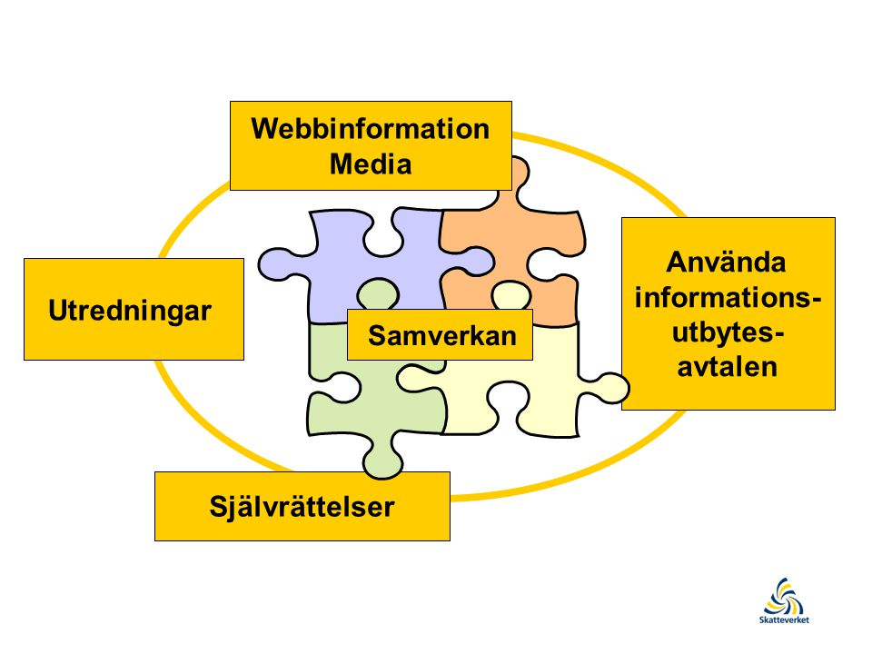 Använda informations-