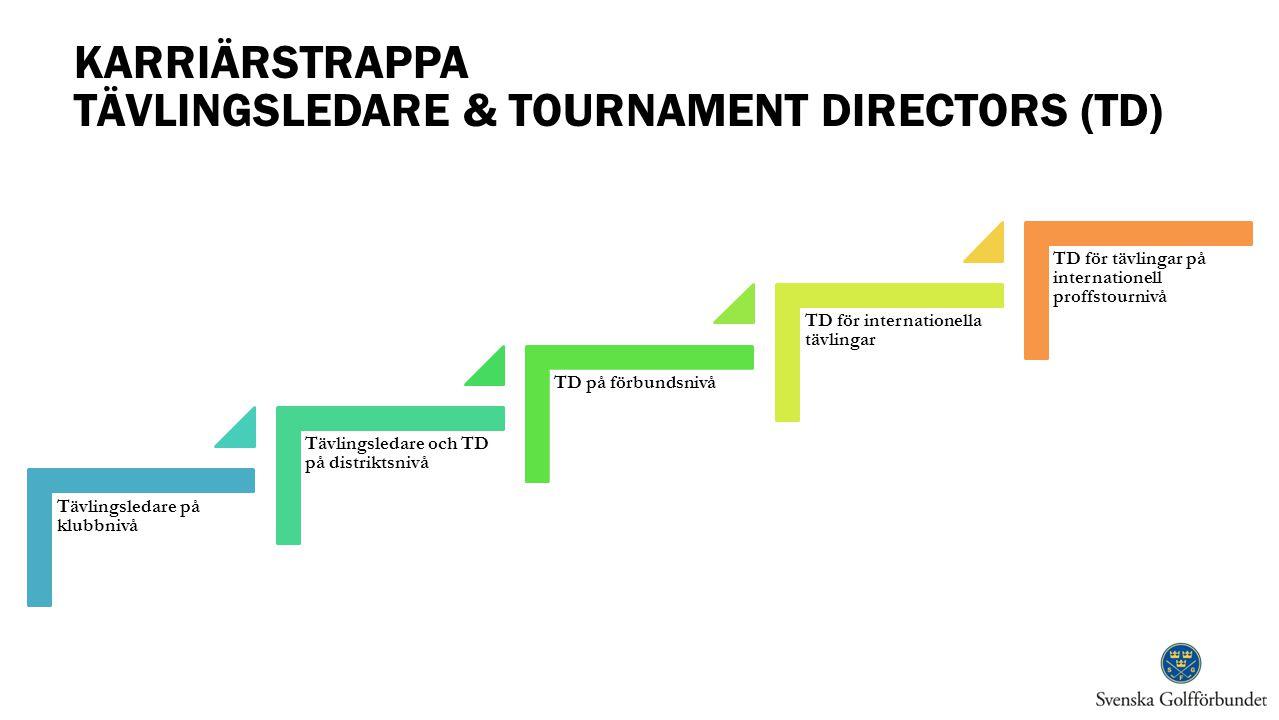 KARRIÄRSTRAPPA TÄVLINGSLEDARE & TOURNAMENT DIRECTORS (TD)