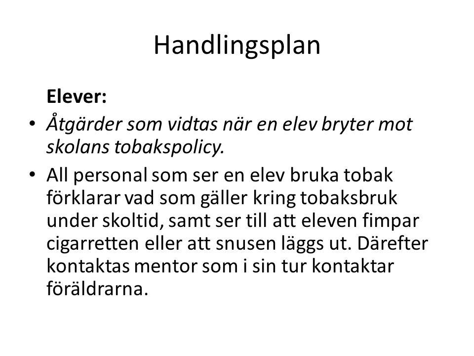 Handlingsplan Elever: