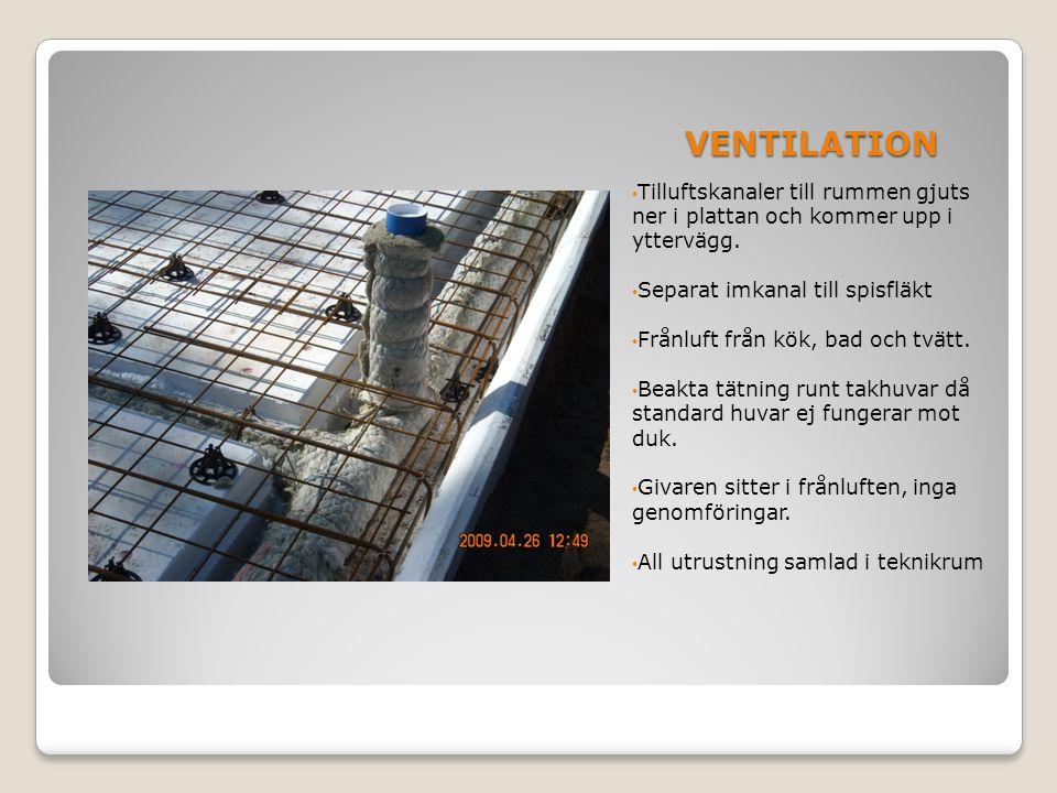 VENTILATION Tilluftskanaler till rummen gjuts ner i plattan och kommer upp i yttervägg. Separat imkanal till spisfläkt.