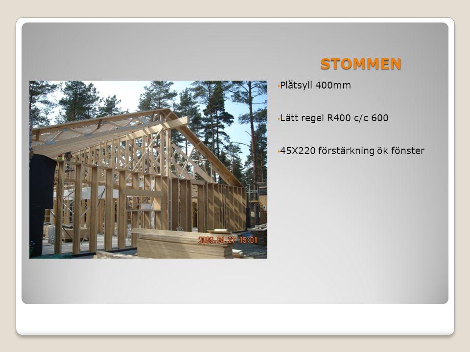 STOMMEN Plåtsyll 400mm Lätt regel R400 c/c 600