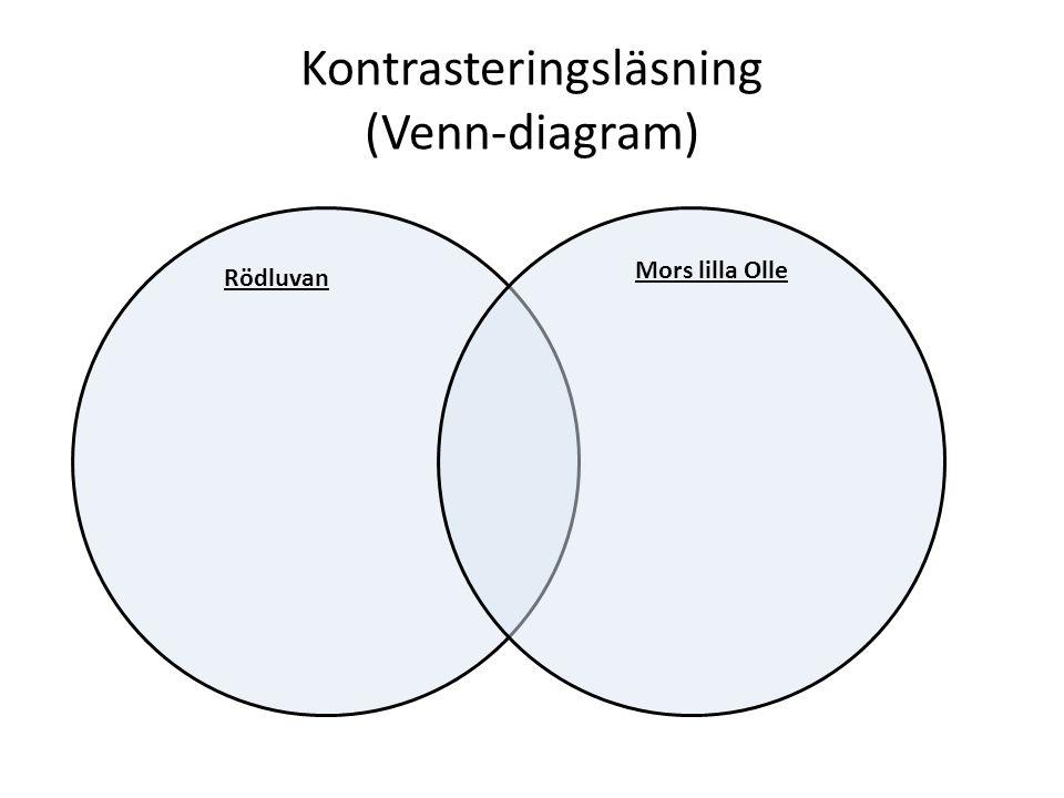 Kontrasteringsläsning (Venn-diagram)