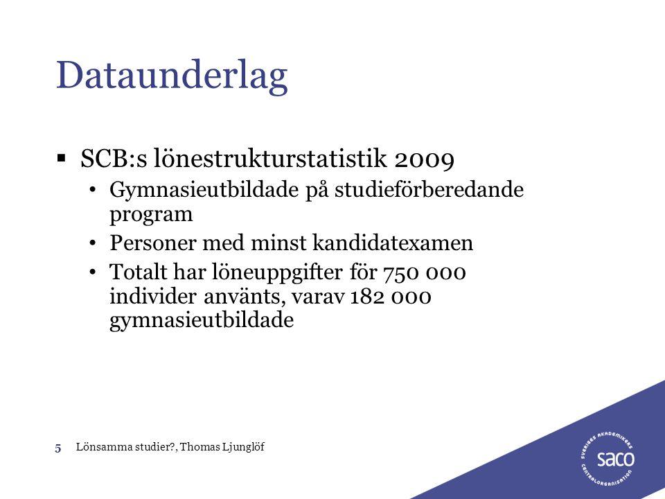 Dataunderlag SCB:s lönestrukturstatistik 2009