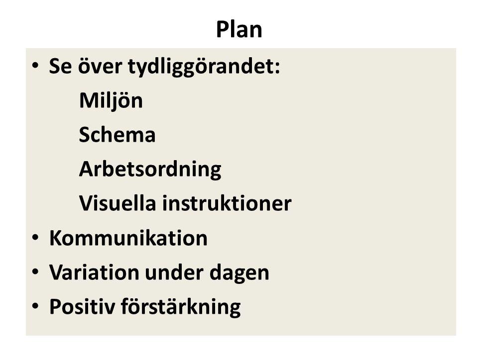 Plan Se över tydliggörandet: Miljön Schema Arbetsordning