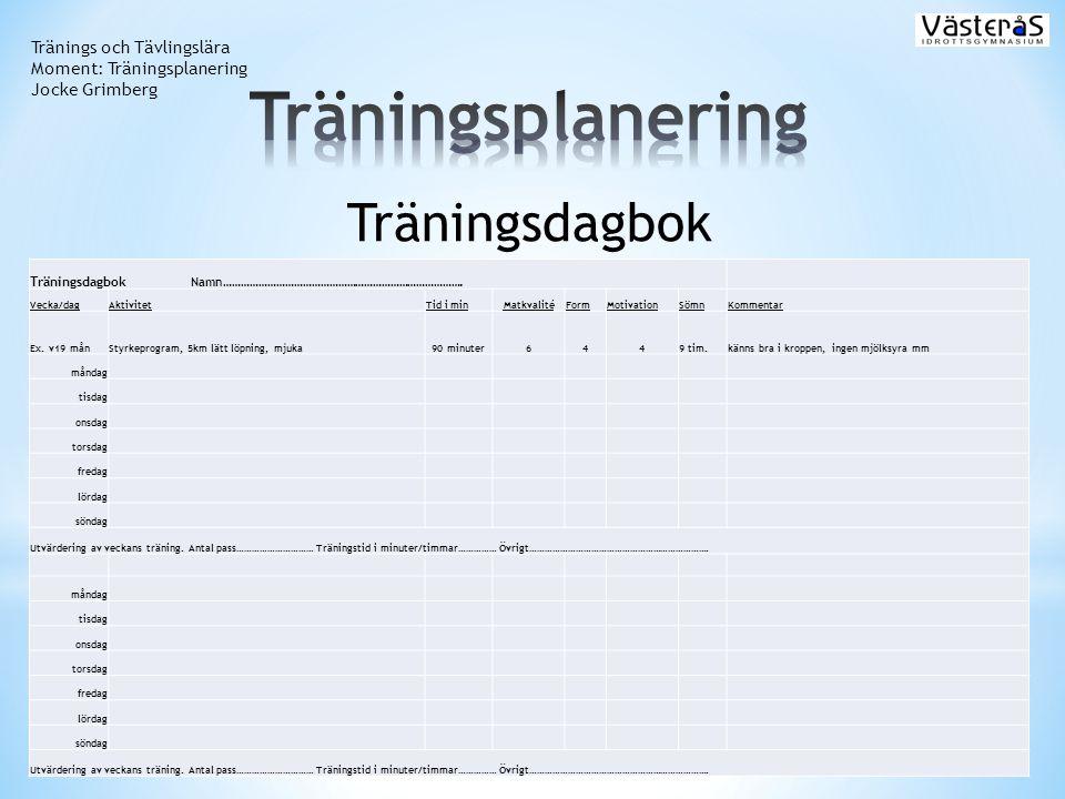 Träningsplanering Träningsdagbok Tränings och Tävlingslära