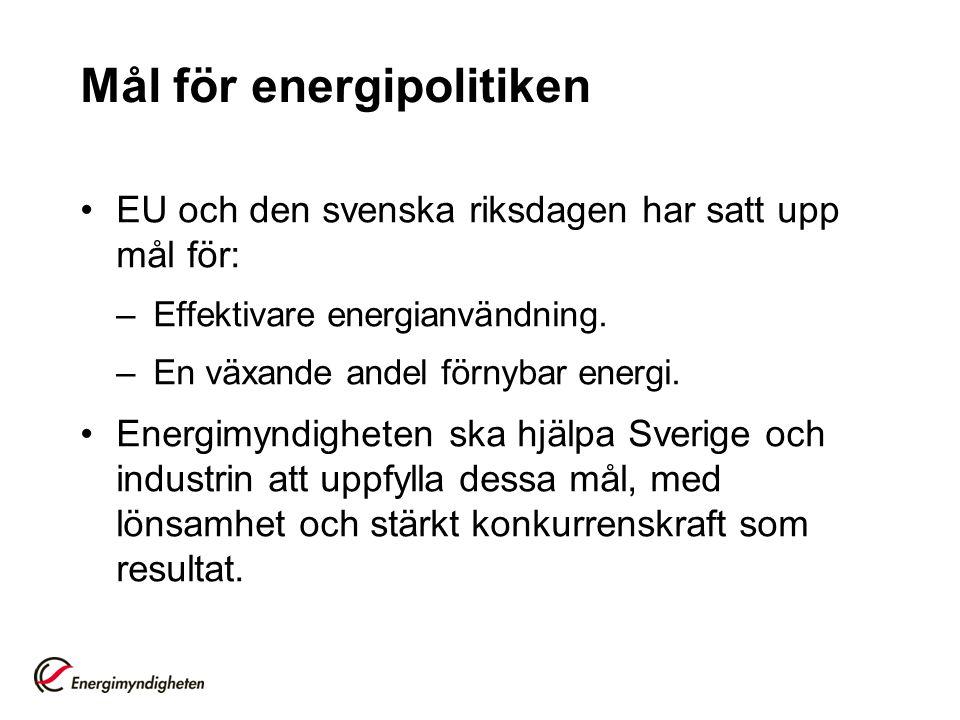 Mål för energipolitiken
