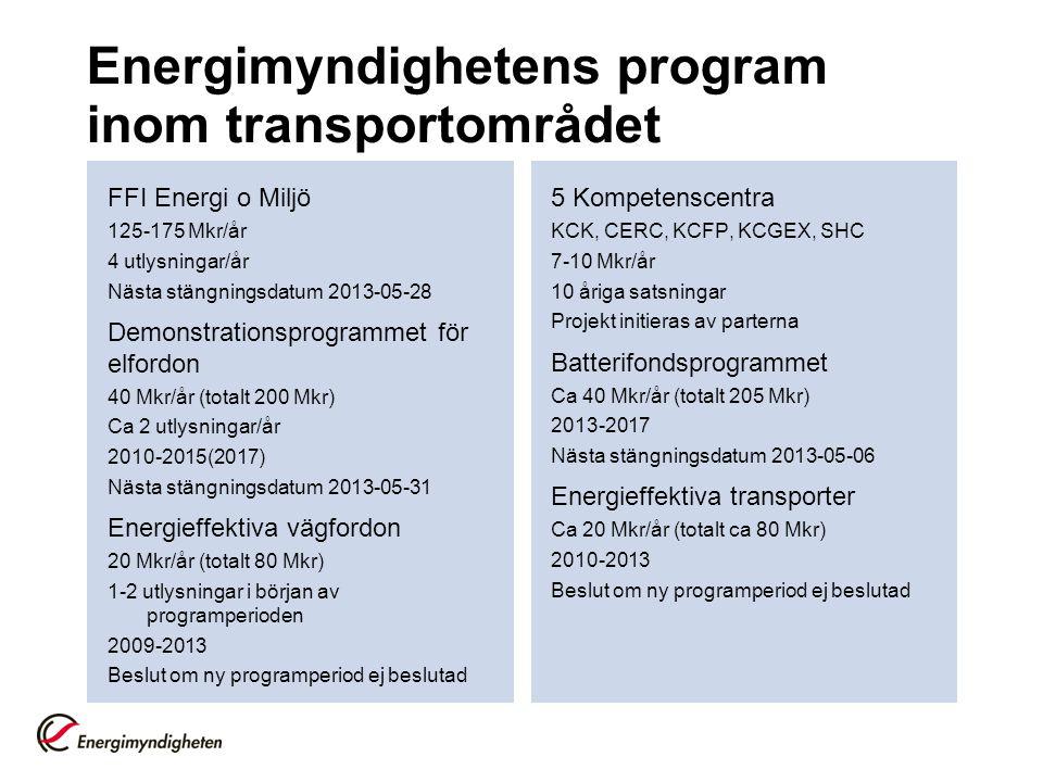 Energimyndighetens program inom transportområdet