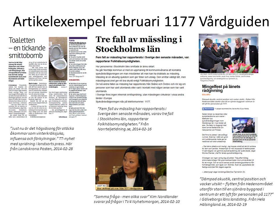 Artikelexempel februari 1177 Vårdguiden