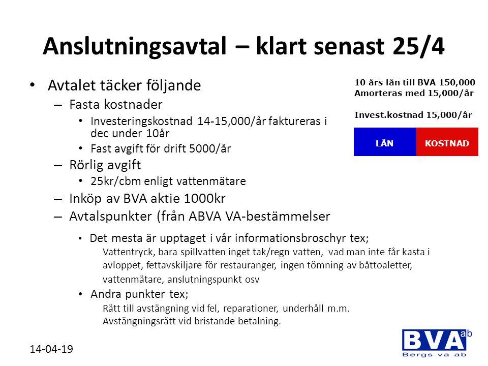 Anslutningsavtal – klart senast 25/4