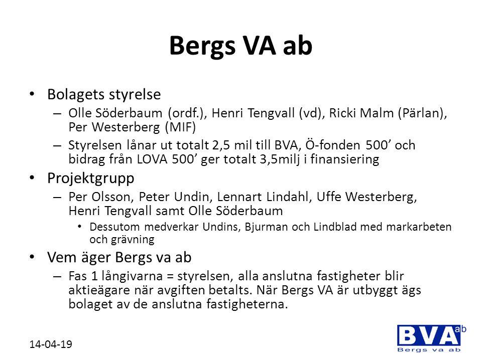 Bergs VA ab Bolagets styrelse Projektgrupp Vem äger Bergs va ab