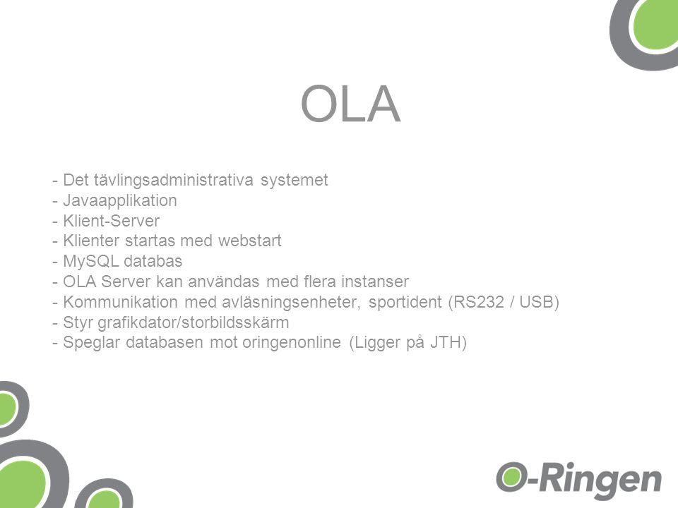 OLA Det tävlingsadministrativa systemet Javaapplikation Klient-Server