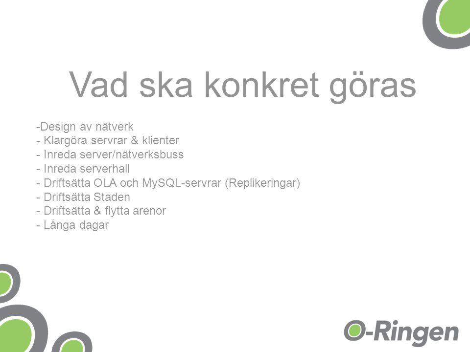 Vad ska konkret göras Design av nätverk Klargöra servrar & klienter