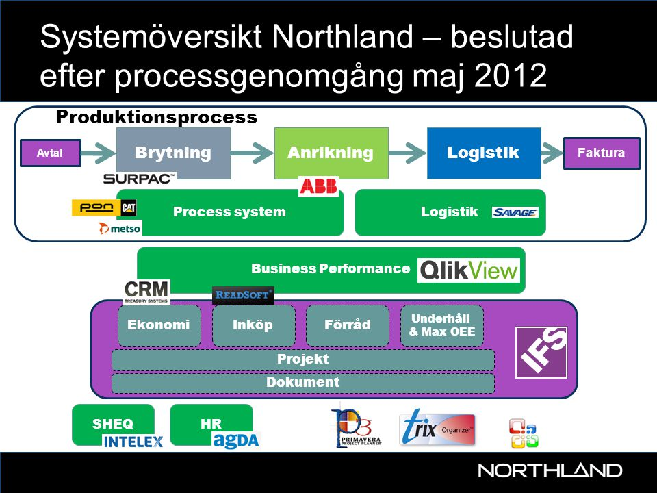 Systemöversikt Northland – beslutad efter processgenomgång maj 2012
