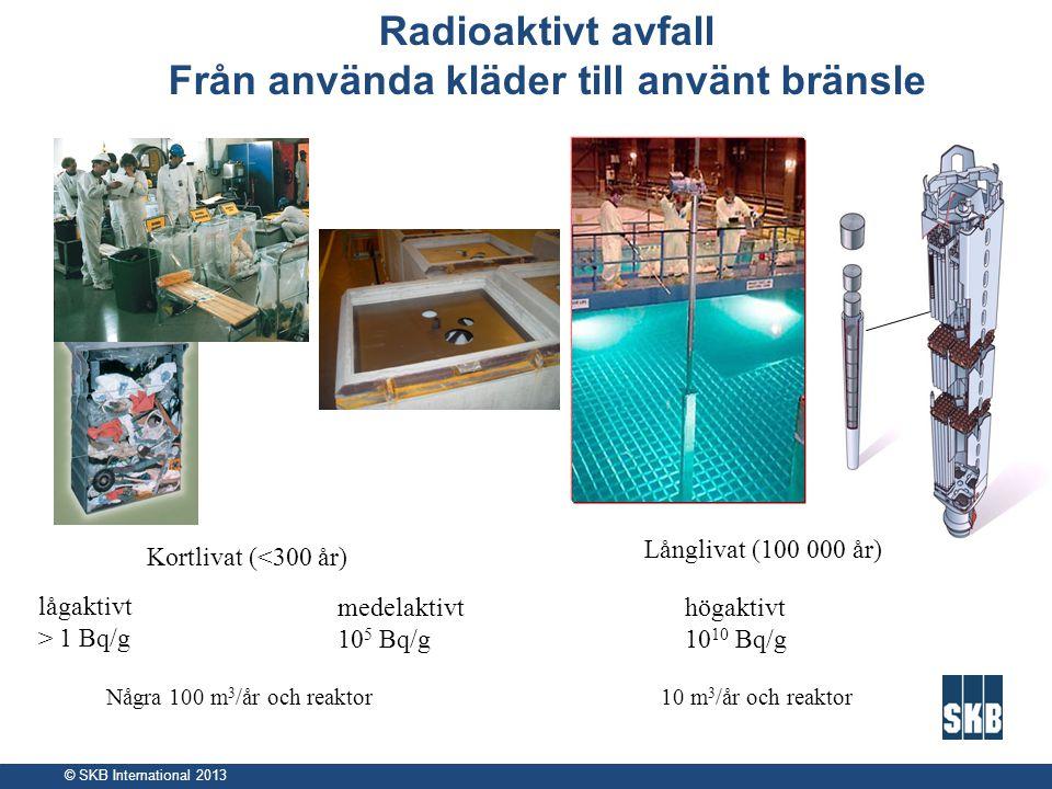 Radioaktivt avfall Från använda kläder till använt bränsle