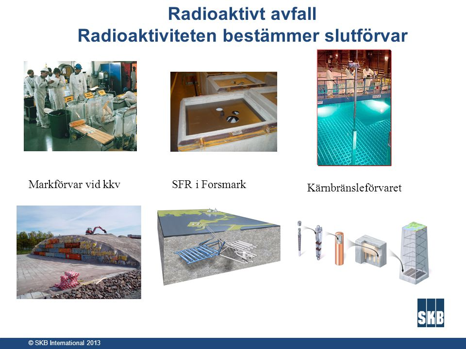 Radioaktivt avfall Radioaktiviteten bestämmer slutförvar