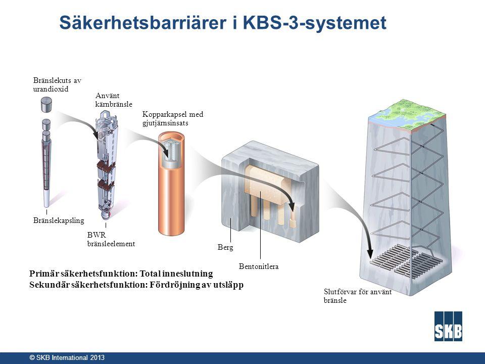 Säkerhetsbarriärer i KBS-3-systemet