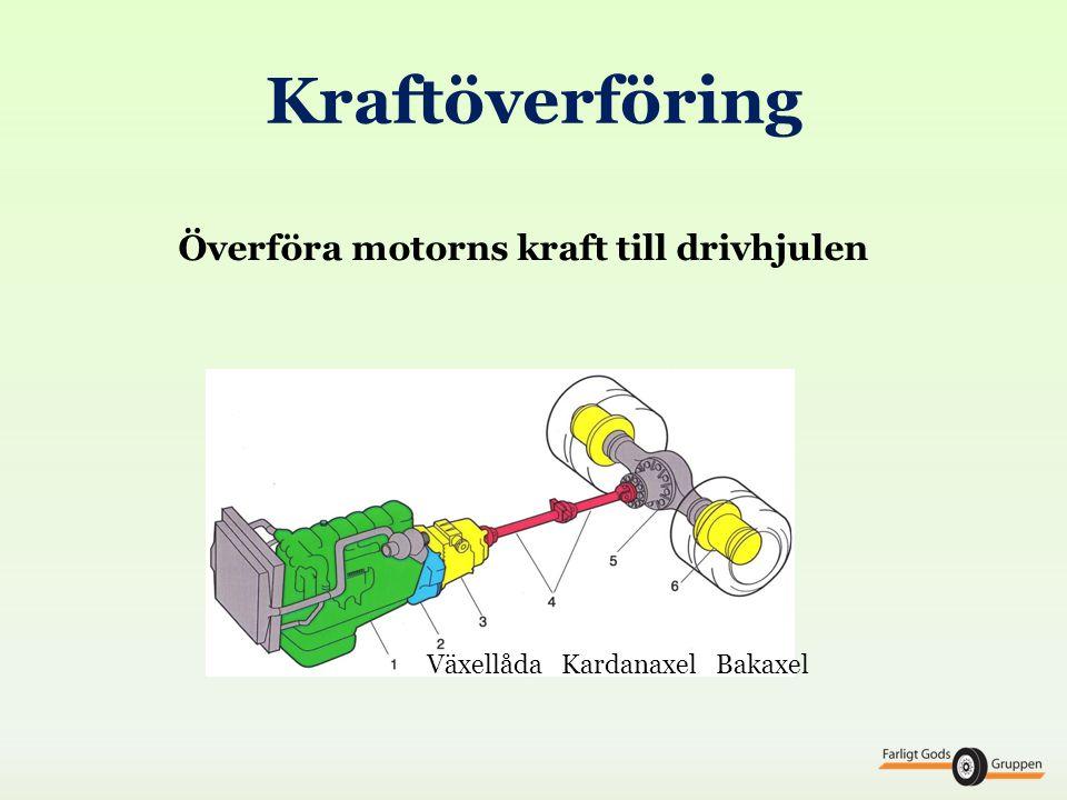 Kraftöverföring Överföra motorns kraft till drivhjulen