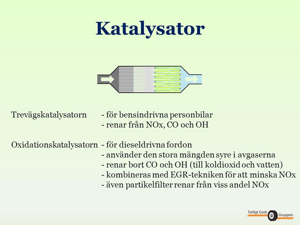 Katalysator Trevägskatalysatorn - för bensindrivna personbilar