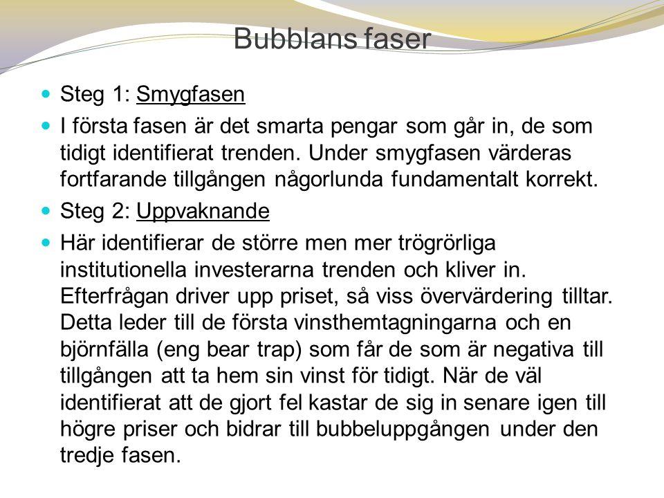 Bubblans faser Steg 1: Smygfasen