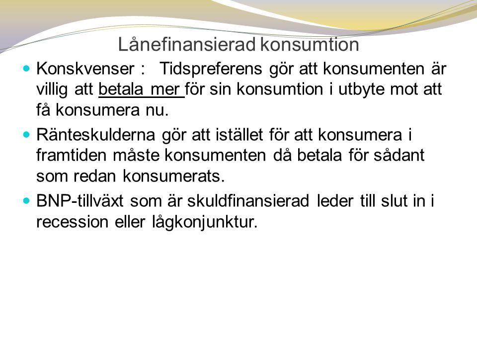 Lånefinansierad konsumtion