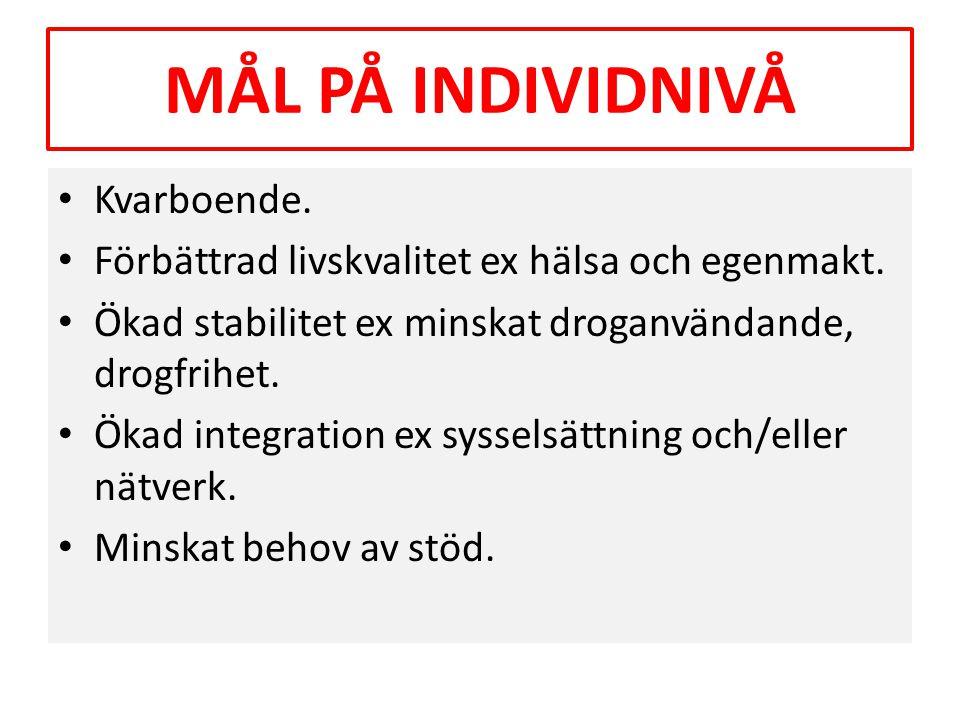MÅL PÅ INDIVIDNIVÅ Kvarboende.