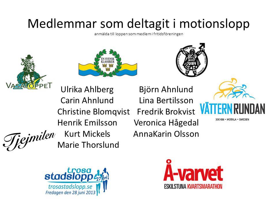 Medlemmar som deltagit i motionslopp anmälda till loppen som medlem i fritidsföreningen