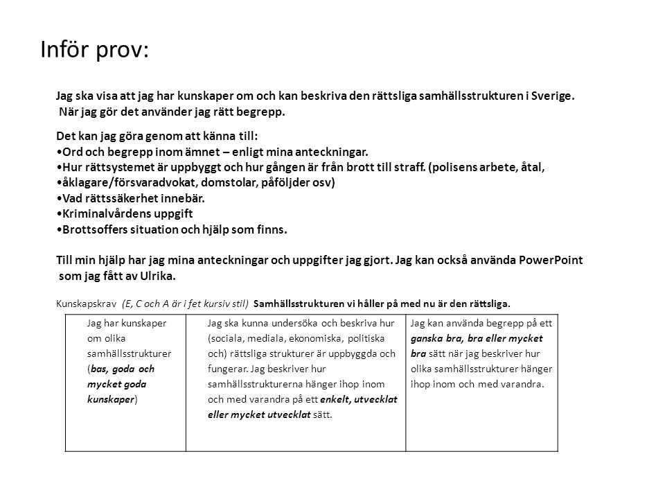 Inför prov: Jag ska visa att jag har kunskaper om och kan beskriva den rättsliga samhällsstrukturen i Sverige.