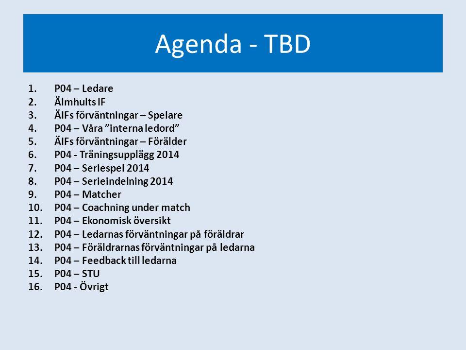 Agenda - TBD P04 – Ledare Älmhults IF ÄIFs förväntningar – Spelare