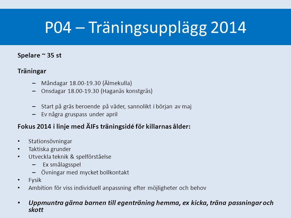P04 – Träningsupplägg 2014 Träningsupplägg Spelare ~ 35 st Träningar
