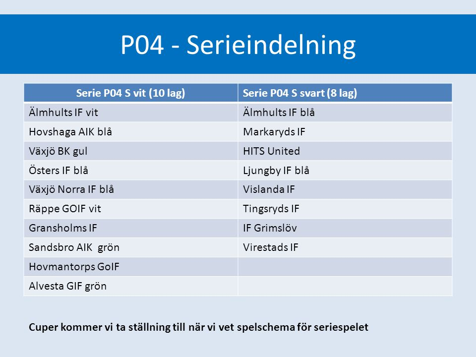 P04 - Serieindelning Seriespel Serie P04 S vit (10 lag)