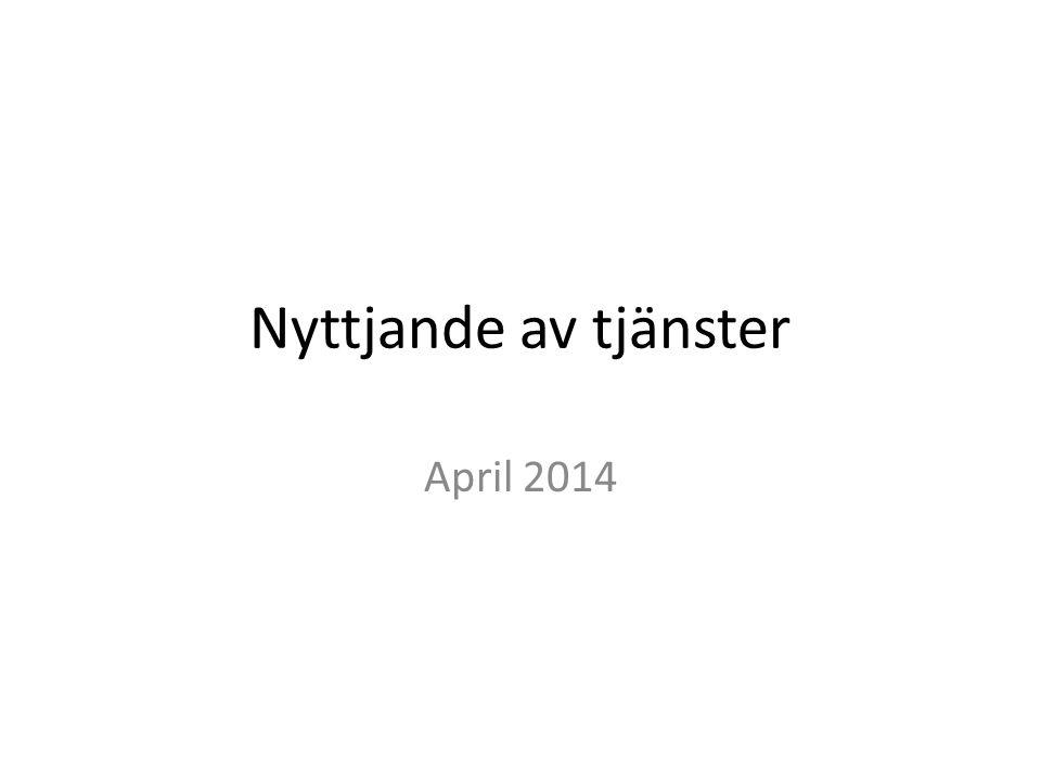 Nyttjande av tjänster April 2014