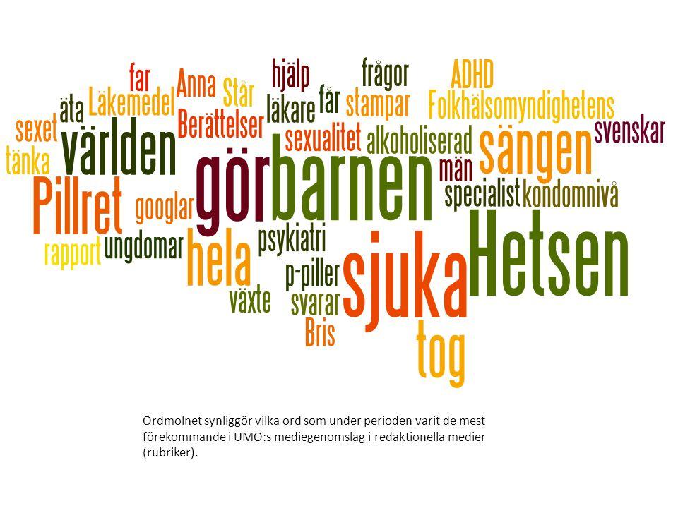 Ordmolnet synliggör vilka ord som under perioden varit de mest förekommande i UMO:s mediegenomslag i redaktionella medier (rubriker).