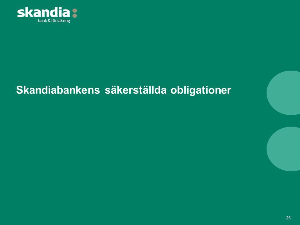 Skandiabankens säkerställda obligationer