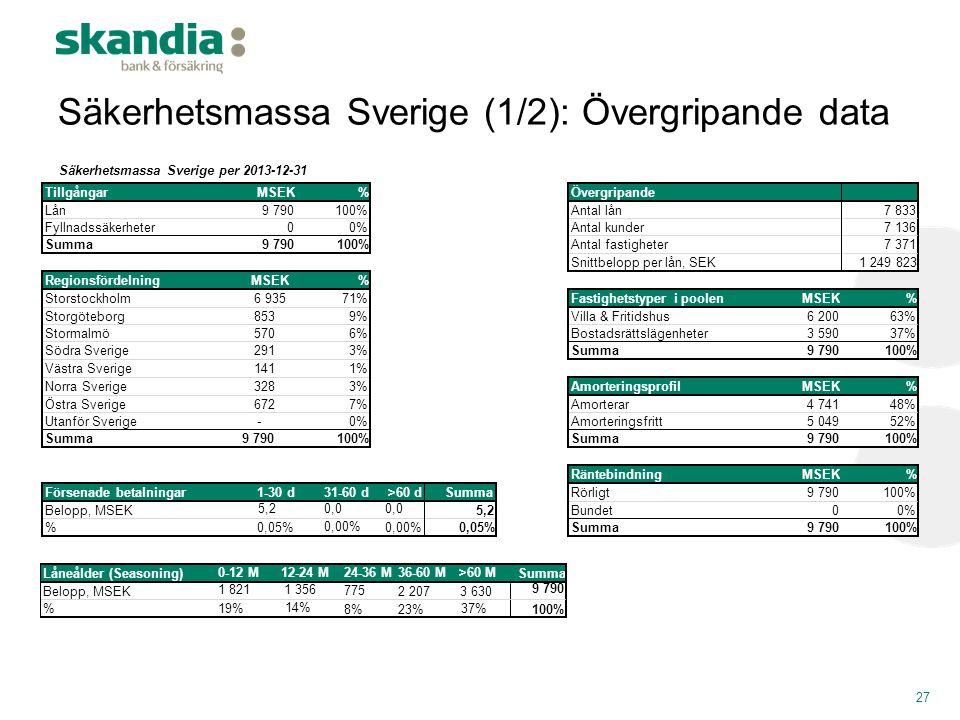 Säkerhetsmassa Sverige (1/2): Övergripande data