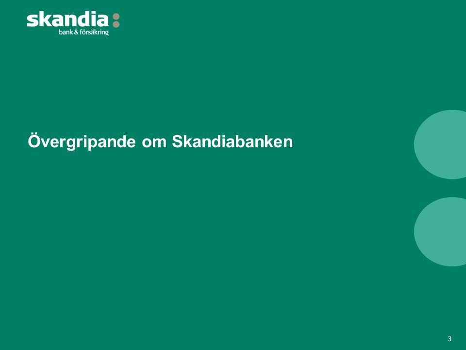Övergripande om Skandiabanken
