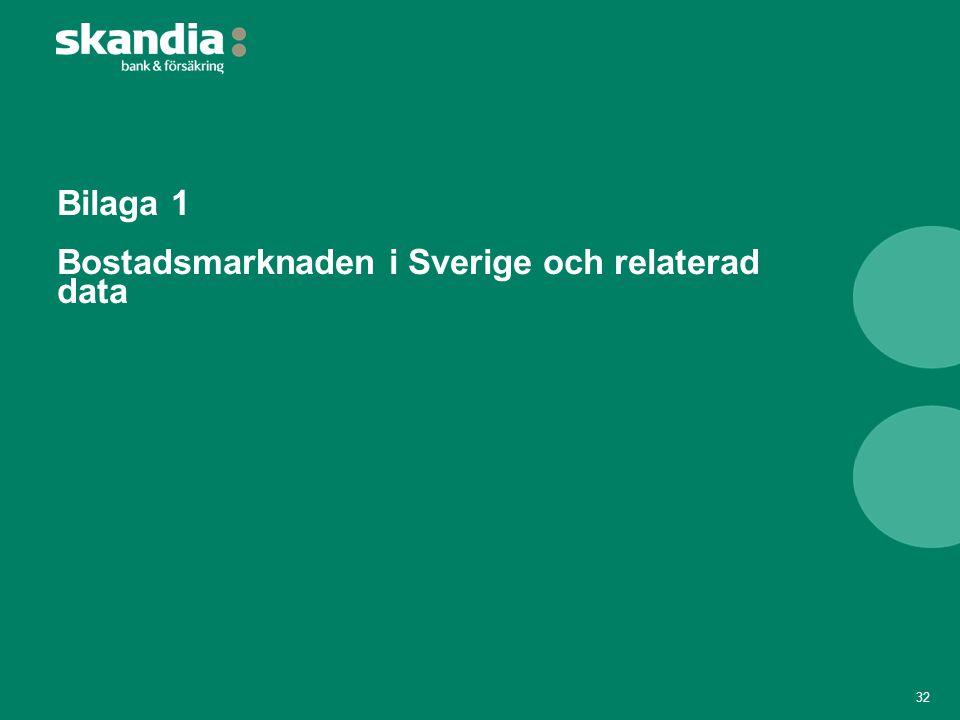 Bilaga 1 Bostadsmarknaden i Sverige och relaterad data