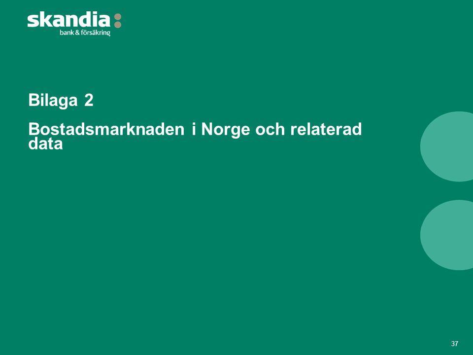 Bilaga 2 Bostadsmarknaden i Norge och relaterad data