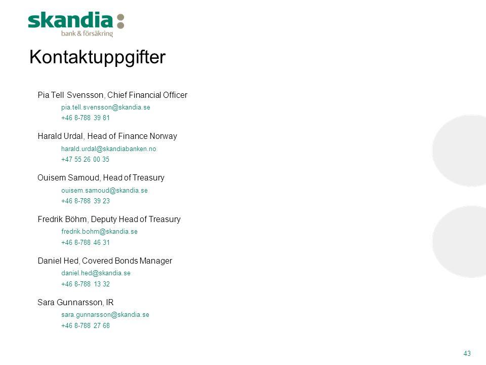 Kontaktuppgifter Pia Tell Svensson, Chief Financial Officer