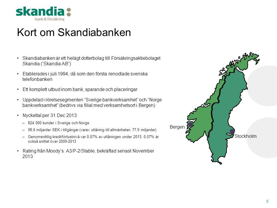 Kort om Skandiabanken Skandiabanken är ett helägt dotterbolag till Försäkringsaktiebolaget Skandia ( Skandia AB )