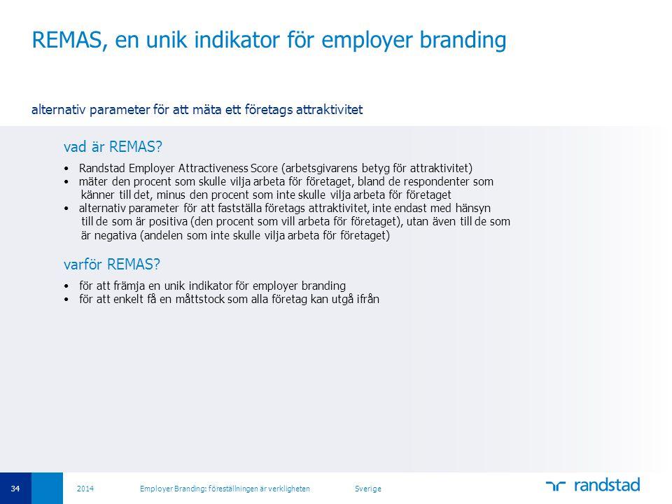 REMAS, en unik indikator för employer branding